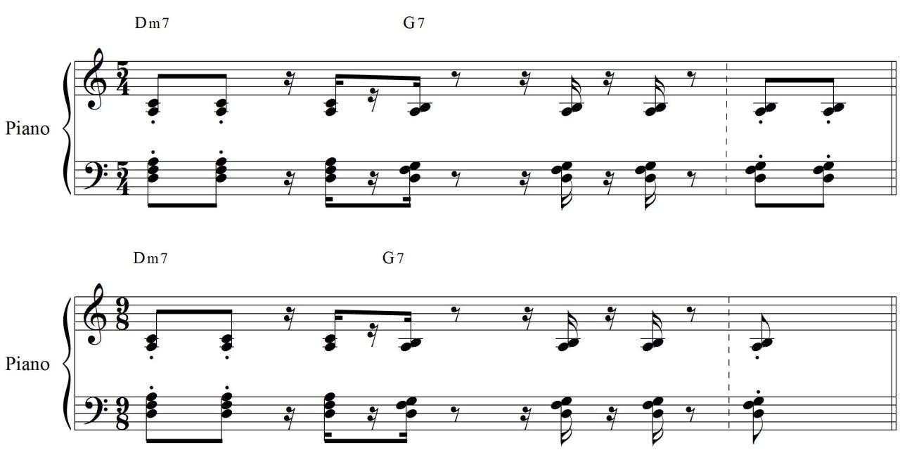 comparação piano